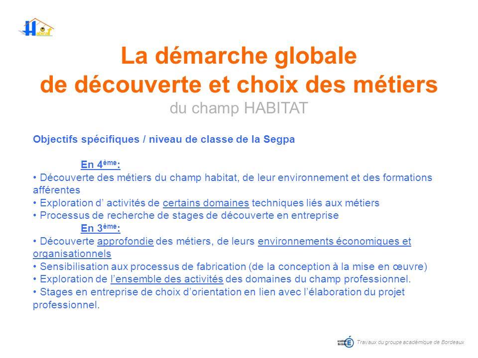 Travaux du groupe académique de Bordeaux La démarche globale de découverte et choix des métiers du champ HABITAT Objectifs spécifiques / niveau de cla