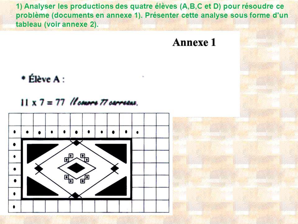 1) Analyser les productions des quatre élèves (A,B,C et D) pour résoudre ce problème (documents en annexe 1). Présenter cette analyse sous forme d'un