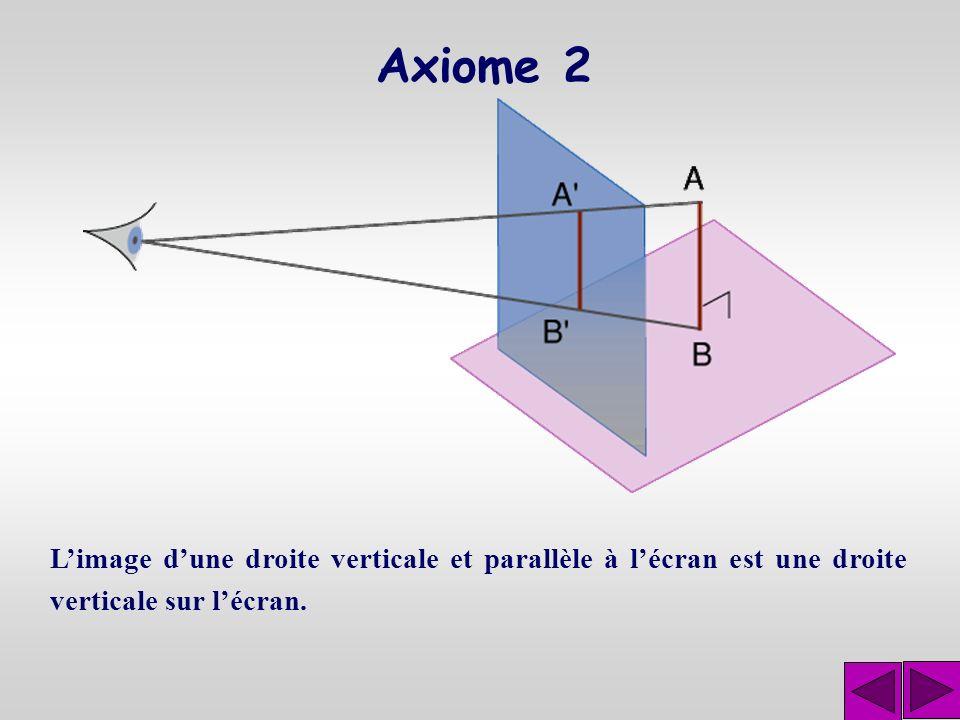 Limage dune droite horizontale et parallèle à lécran est une droite horizontale sur lécran. Axiome 1