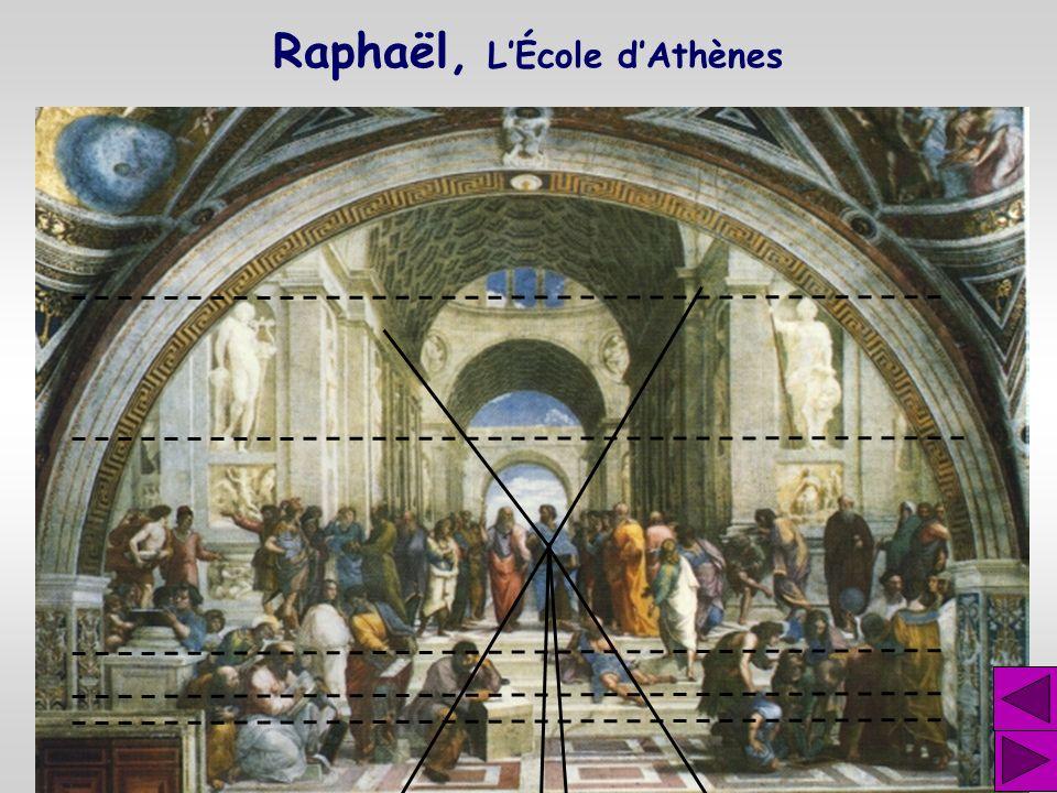 La flagellation Dans cette œuvre, on remarque lutilisation des axiomes et du théorème dans lorganisation de la scène. Piero Della Francesca