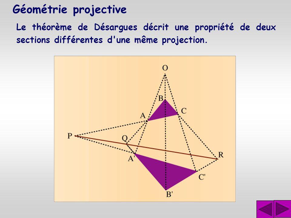 Géométrie projective Si deux triangles, coplanaires ou non, sont disposés de telle sorte que les droites joignant leurs sommets sont concourantes, alo