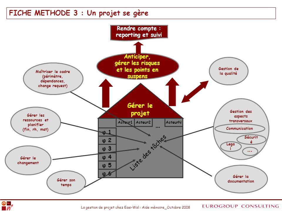 La gestion de projet chez Easi-Wal : Aide mémoire_Octobre 2008 Gestion des aspects transversaux FICHE METHODE 3 : Un projet se gère Gérer le projet Gé