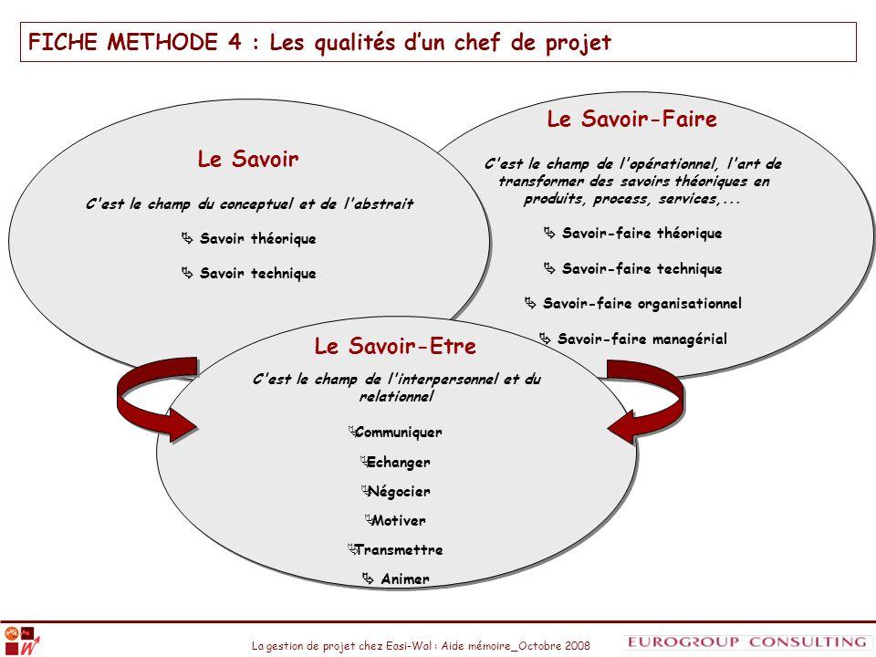 La gestion de projet chez Easi-Wal : Aide mémoire_Octobre 2008 Le Savoir-Faire C'est le champ de l'opérationnel, l'art de transformer des savoirs théo