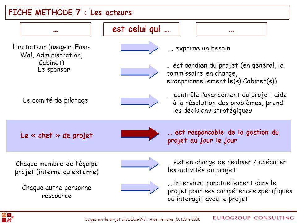 La gestion de projet chez Easi-Wal : Aide mémoire_Octobre 2008 est celui qui … … exprime un besoin Linitiateur (usager, Easi- Wal, Administration, Cab