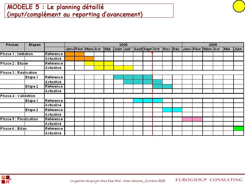La gestion de projet chez Easi-Wal : Aide mémoire_Octobre 2008 MODELE 5 : Le planning détaillé (input/complément au reporting davancement)