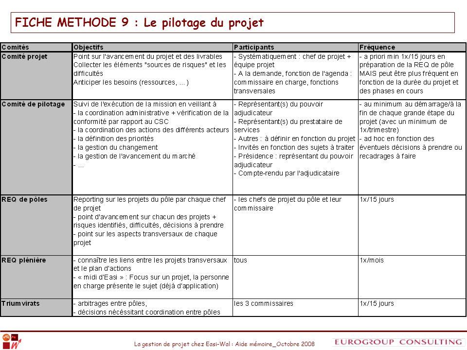 La gestion de projet chez Easi-Wal : Aide mémoire_Octobre 2008 FICHE METHODE 9 : Le pilotage du projet