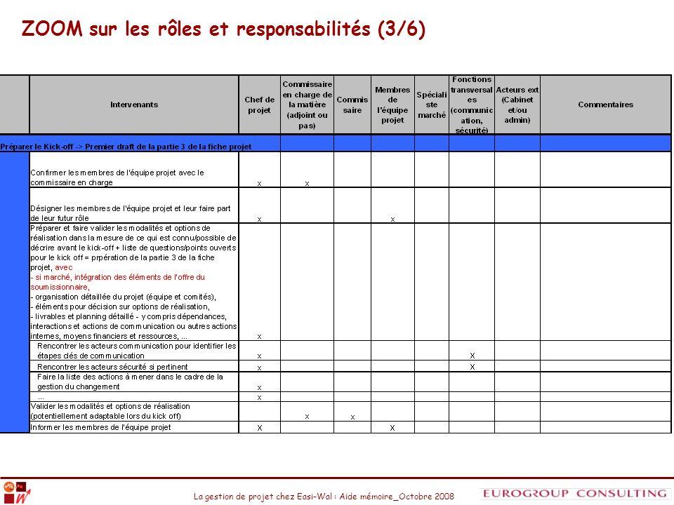 La gestion de projet chez Easi-Wal : Aide mémoire_Octobre 2008 ZOOM sur les rôles et responsabilités (3/6)