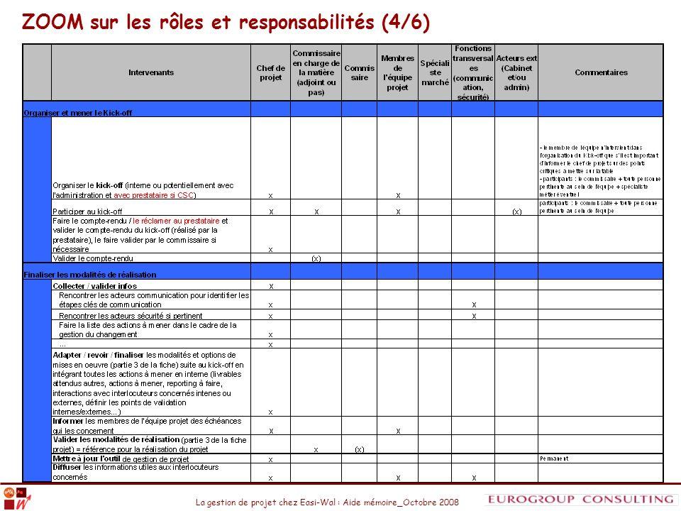 La gestion de projet chez Easi-Wal : Aide mémoire_Octobre 2008 ZOOM sur les rôles et responsabilités (4/6)