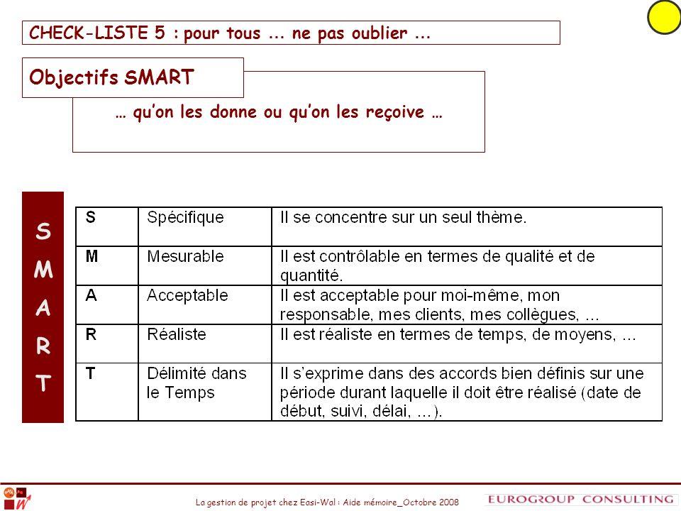 La gestion de projet chez Easi-Wal : Aide mémoire_Octobre 2008 SMARTSMART … quon les donne ou quon les reçoive … CHECK-LISTE 5 : pour tous … ne pas ou