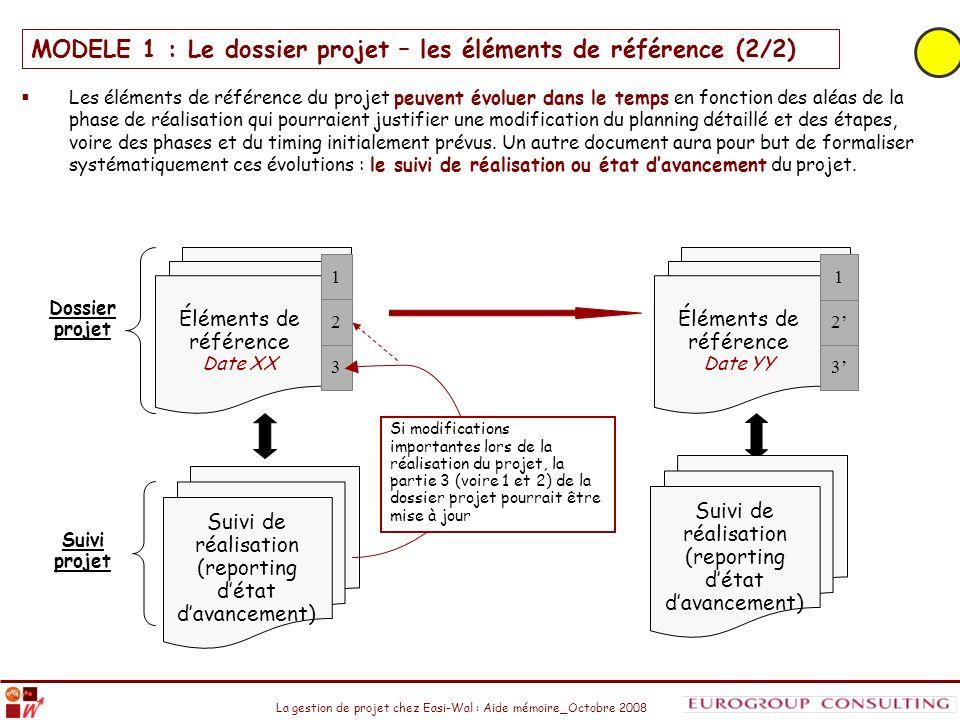 La gestion de projet chez Easi-Wal : Aide mémoire_Octobre 2008 Éléments de référence Date XX Les éléments de référence du projet peuvent évoluer dans