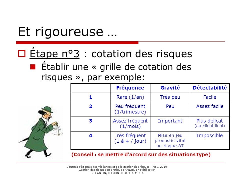 Et rigoureuse … Étape n°3 : cotation des risques Établir une « grille de cotation des risques », par exemple: (Conseil : se mettre daccord sur des sit