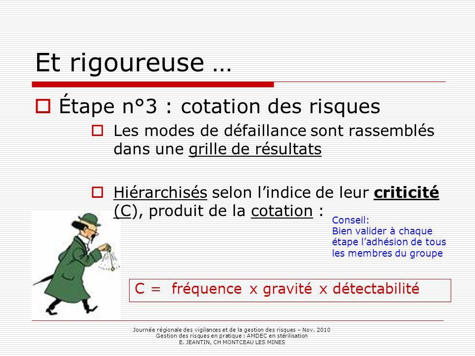 Et rigoureuse … Étape n°3 : cotation des risques Les modes de défaillance sont rassemblés dans une grille de résultats Hiérarchisés selon lindice de l
