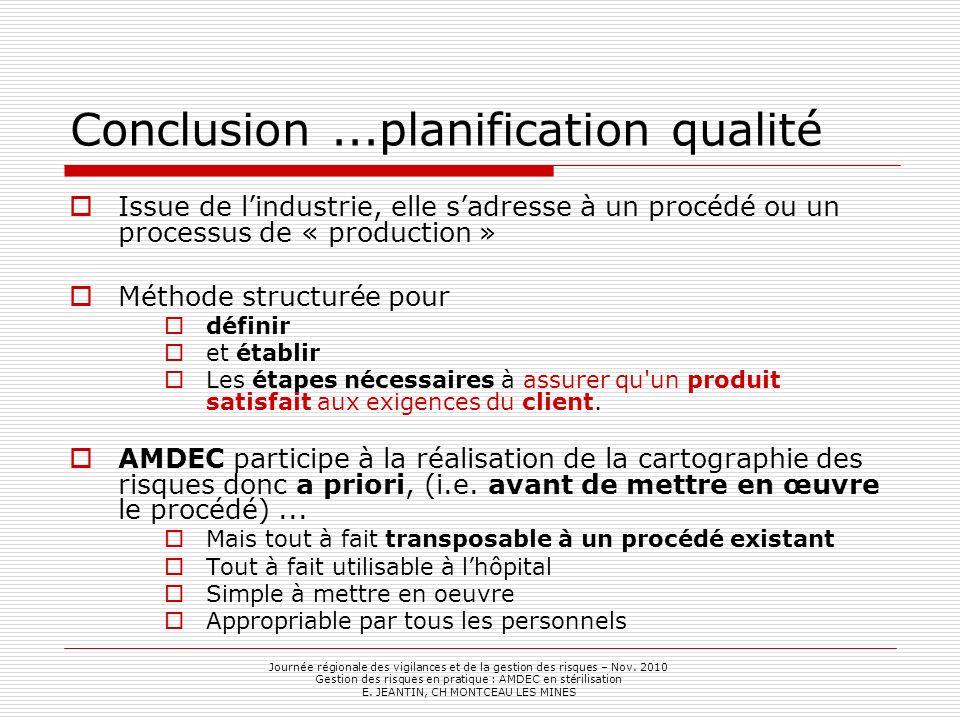 Conclusion...planification qualité Issue de lindustrie, elle sadresse à un procédé ou un processus de « production » Méthode structurée pour définir e