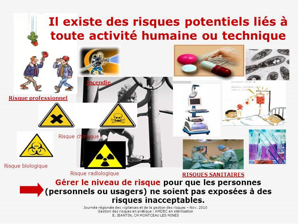 Risque professionnel Risque biologique Risque chimique Risque radiologique Incendie Gérer le niveau de risque pour que les personnes (personnels ou us