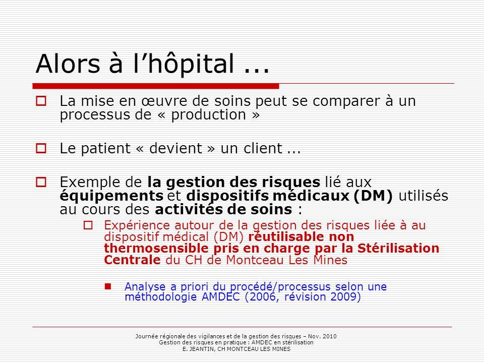 Alors à lhôpital... La mise en œuvre de soins peut se comparer à un processus de « production » Le patient « devient » un client... Exemple de la gest