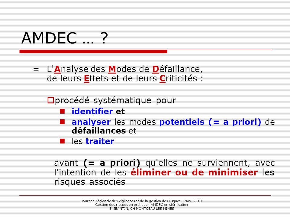 AMDEC … ? = L'Analyse des Modes de Défaillance, de leurs Effets et de leurs Criticités : procédé systématique pour identifier et analyser les modes po