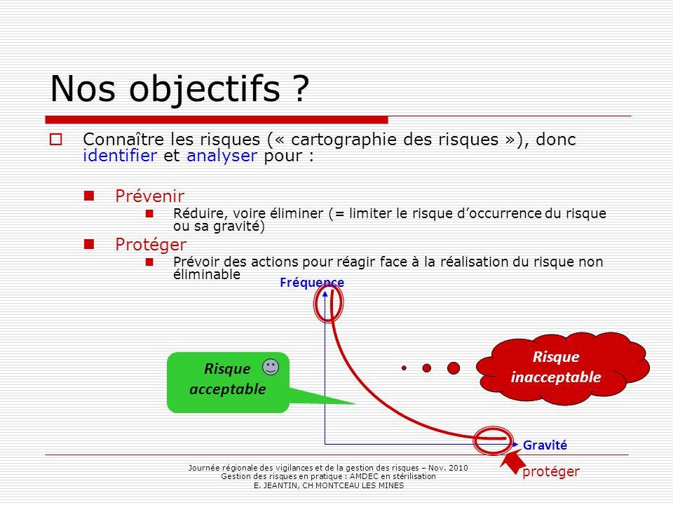Nos objectifs ? Connaître les risques (« cartographie des risques »), donc identifier et analyser pour : Prévenir Réduire, voire éliminer (= limiter l