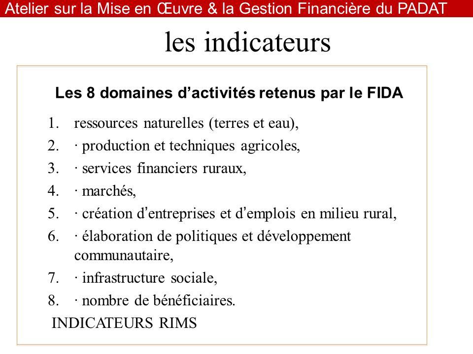 les indicateurs 1.ressources naturelles (terres et eau), 2.· production et techniques agricoles, 3.· services financiers ruraux, 4.· marchés, 5.· créa