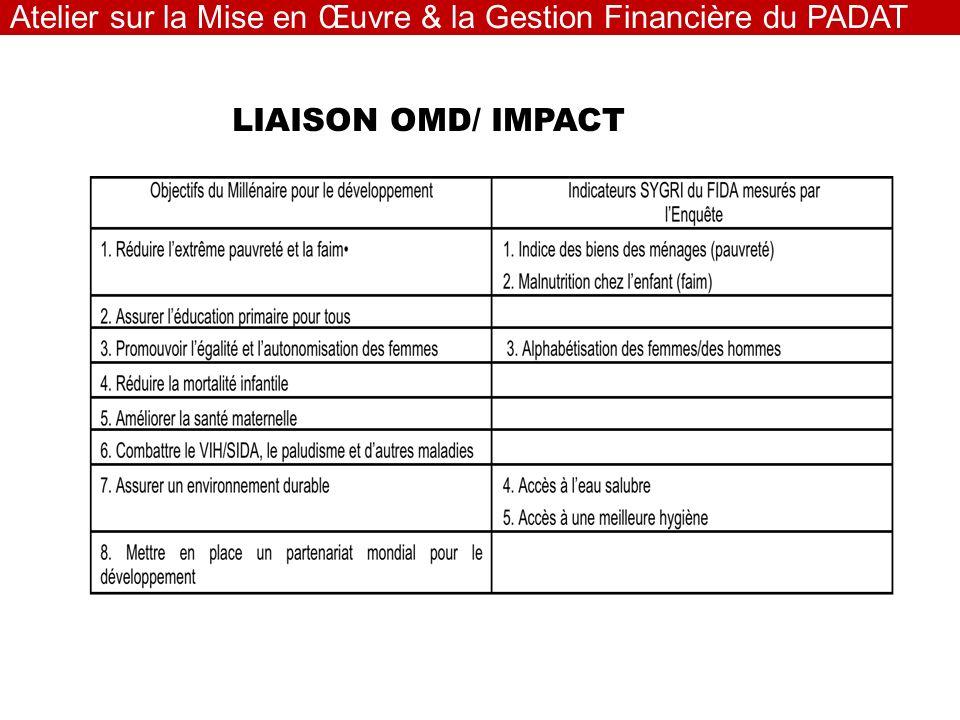 LIAISON OMD/ IMPACT Atelier sur la Mise en Œuvre & la Gestion Financière du PADAT