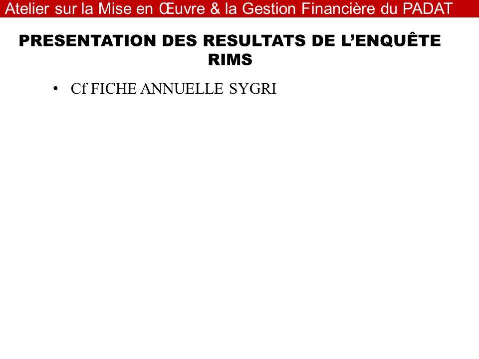 Cf FICHE ANNUELLE SYGRI PRESENTATION DES RESULTATS DE LENQUÊTE RIMS Atelier sur la Mise en Œuvre & la Gestion Financière du PADAT