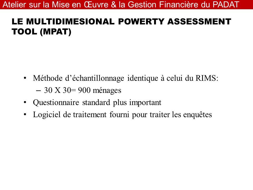 Méthode déchantillonnage identique à celui du RIMS: – 30 X 30= 900 ménages Questionnaire standard plus important Logiciel de traitement fourni pour tr