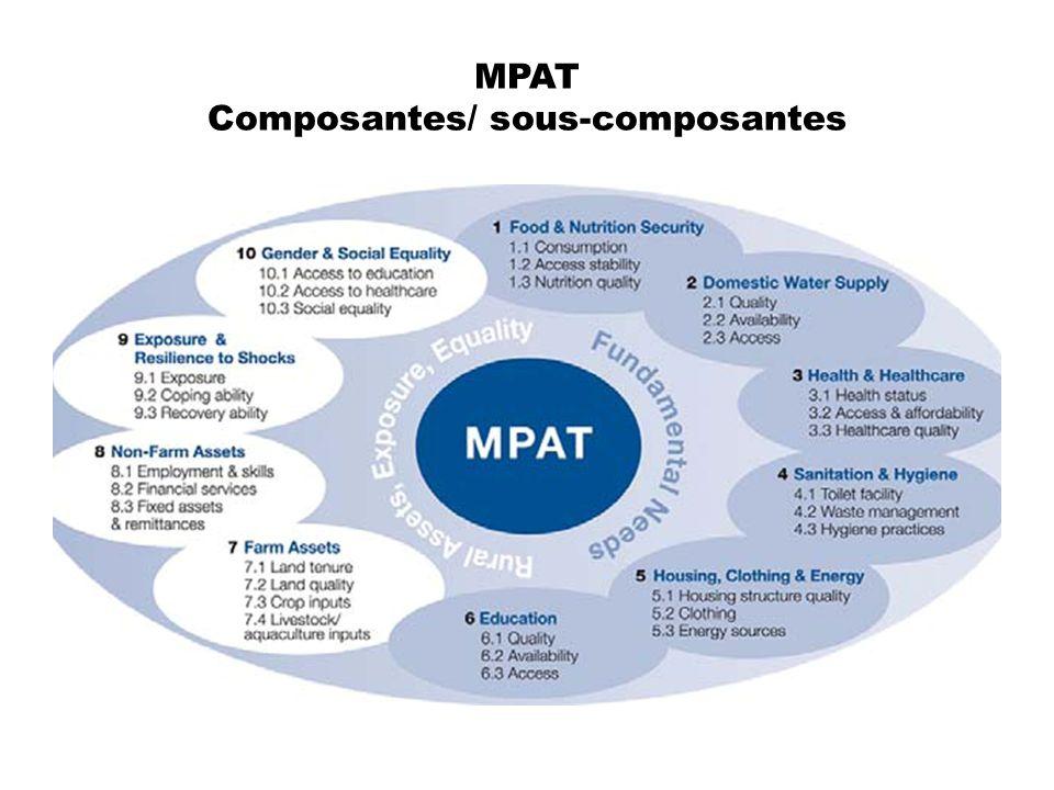 MPAT Composantes/ sous-composantes