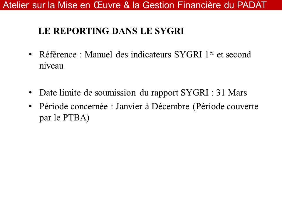 Référence : Manuel des indicateurs SYGRI 1 er et second niveau Date limite de soumission du rapport SYGRI : 31 Mars Période concernée : Janvier à Déce