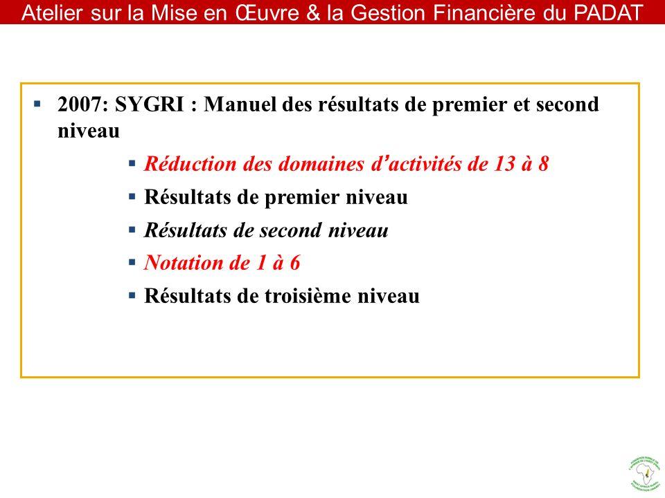 Atelier sur la Mise en Œuvre & la Gestion Financière du PADAT 2007: SYGRI : Manuel des résultats de premier et second niveau Réduction des domaines da