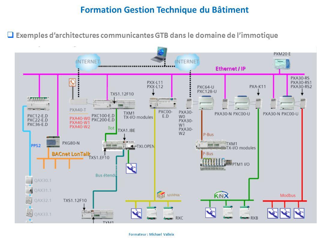 Formateur : Michael Valleix Formation Gestion Technique du Bâtiment Exemples darchitectures communicantes GTB dans le domaine de limmotique