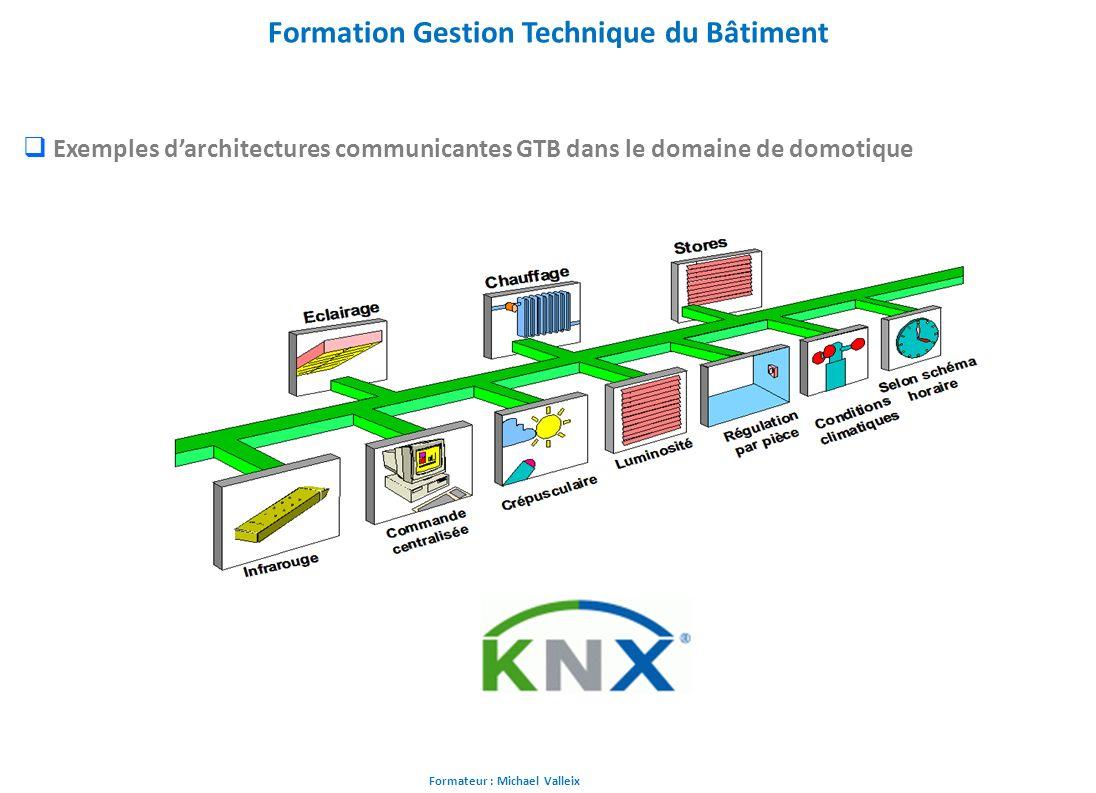 Formateur : Michael Valleix Formation Gestion Technique du Bâtiment Exemples darchitectures communicantes GTB dans le domaine de domotique