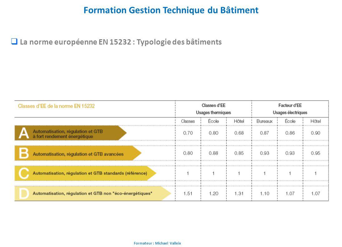 Formateur : Michael Valleix Formation Gestion Technique du Bâtiment La norme européenne EN 15232 : Typologie des bâtiments
