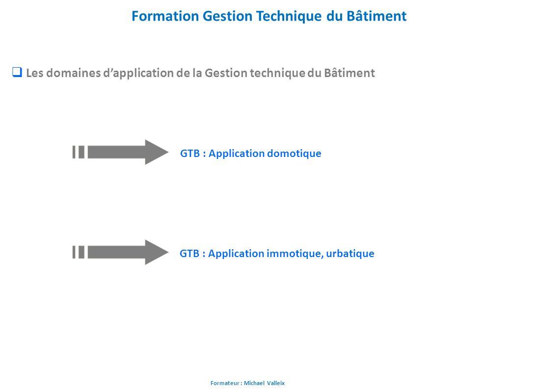 Formateur : Michael Valleix Formation Gestion Technique du Bâtiment Les domaines dapplication de la Gestion technique du Bâtiment GTB : Application do