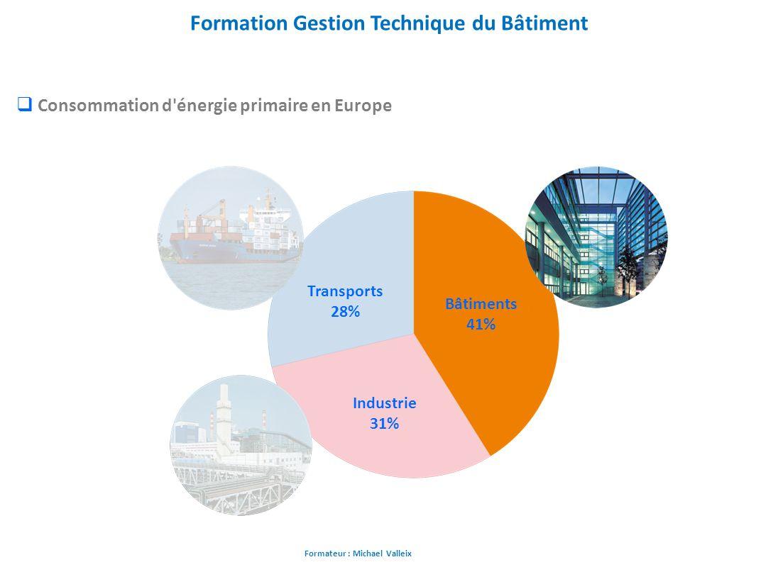 Formateur : Michael Valleix Formation Gestion Technique du Bâtiment Consommation d'énergie primaire en Europe Transports 28% Bâtiments 41% Industrie 3