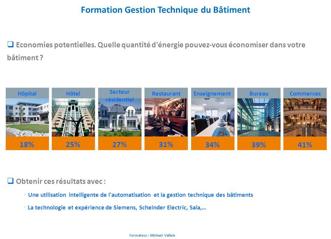 Formateur : Michael Valleix Formation Gestion Technique du Bâtiment Economies potentielles. Quelle quantité d'énergie pouvez-vous économiser dans votr