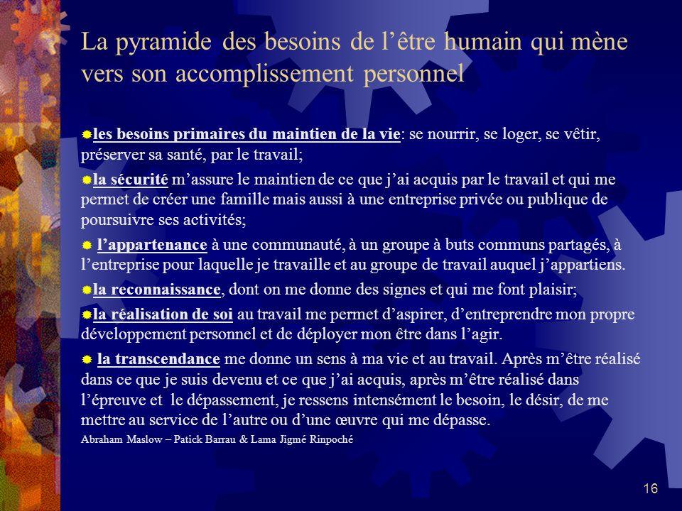 15 PROJET de VIE et satisfaction des BESOINS, selon Papidoc ? Besoin dactualisation Culturel (tous les arts) Spirituel Compréhension cognitive Besoin