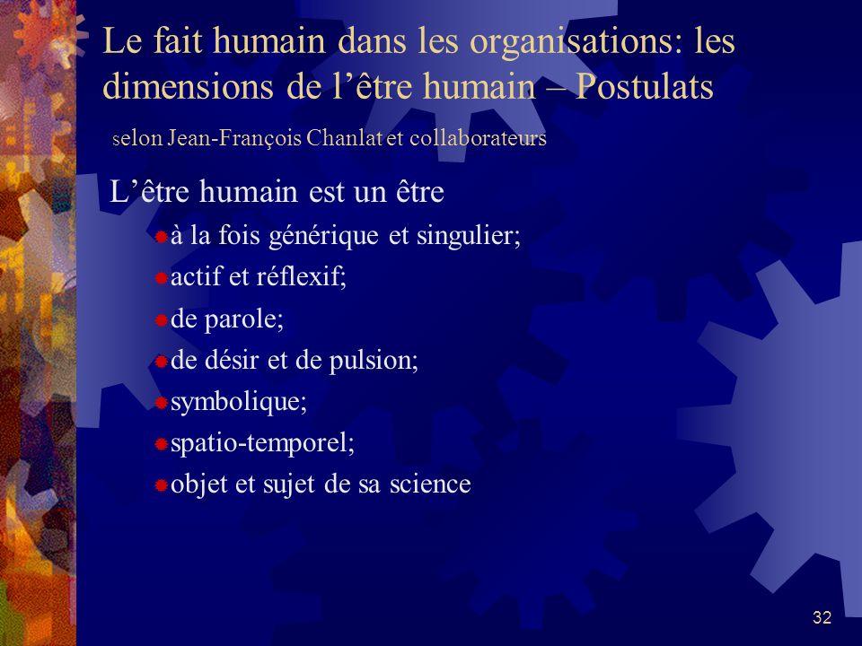31 Les dimensions oubliées de lêtre humain dans lorganisation, selon Jean-François Chanlat et collaborateurs Il faut proclamer lunité fondamentale de