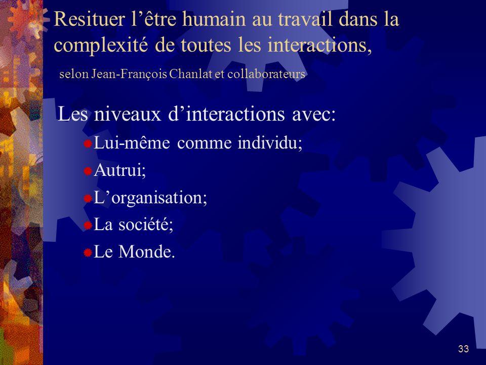 32 Le fait humain dans les organisations: les dimensions de lêtre humain – Postulats S elon Jean-François Chanlat et collaborateurs Lêtre humain est u