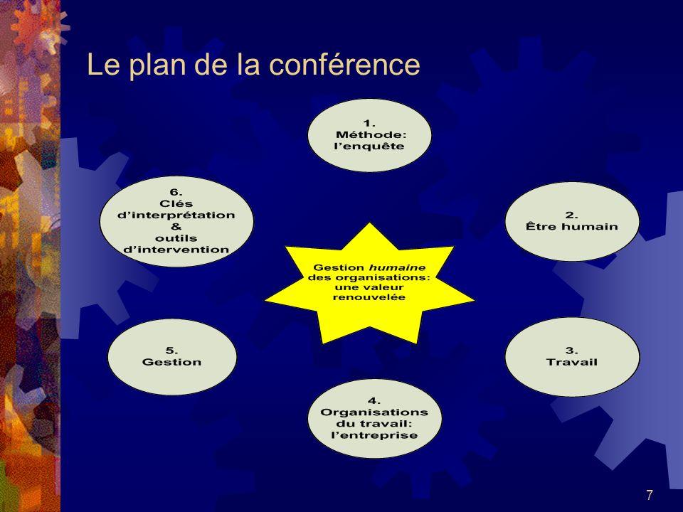 7 Le plan de la conférence