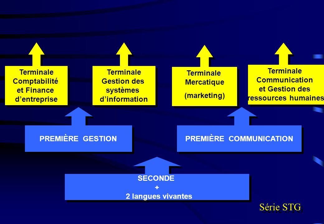 SECONDE + 2 langues vivantes SECONDE + 2 langues vivantes PREMIÈRE COMMUNICATION PREMIÈRE GESTION Série STG Terminale Gestion des systèmes dinformatio