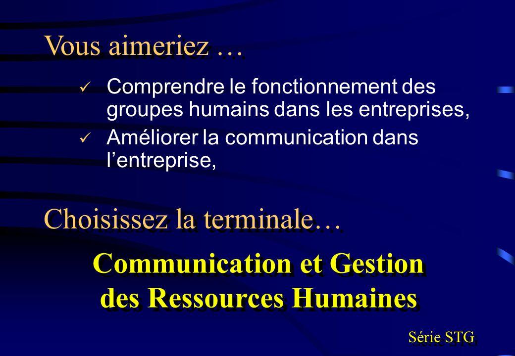 Comprendre le fonctionnement des groupes humains dans les entreprises, Améliorer la communication dans lentreprise, Vous aimeriez … Choisissez la term