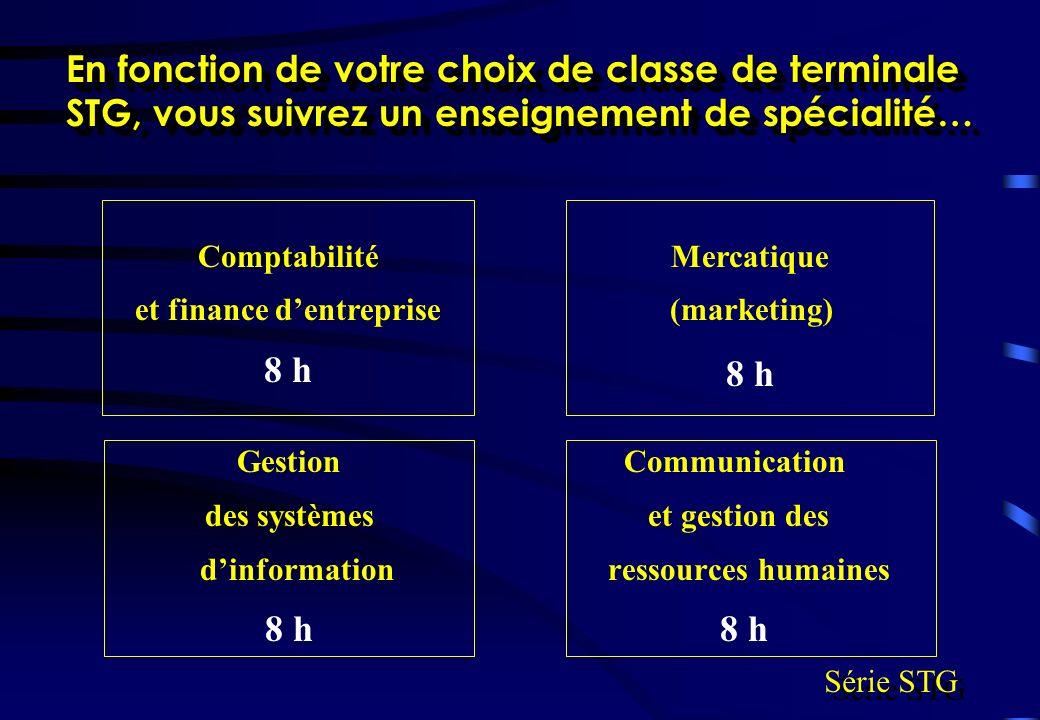 Communication et gestion des ressources humaines 8 h En fonction de votre choix de classe de terminale STG, vous suivrez un enseignement de spécialité