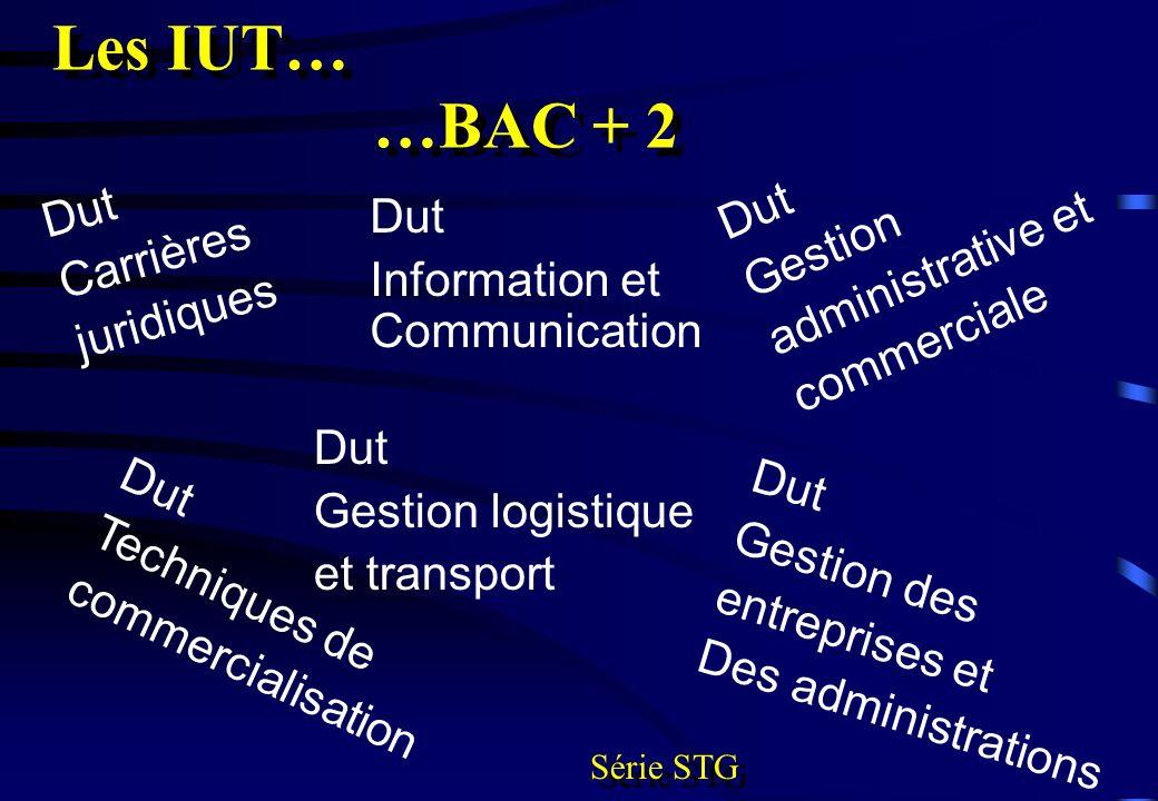 Dut Gestion logistique et transport Dut Gestion des entreprises et Des administrations Dut Techniques de commercialisation Dut Gestion administrative