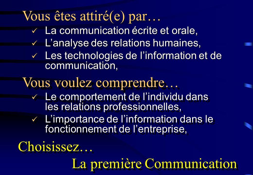 La communication écrite et orale, La communication écrite et orale, Lanalyse des relations humaines, Lanalyse des relations humaines, Les technologies