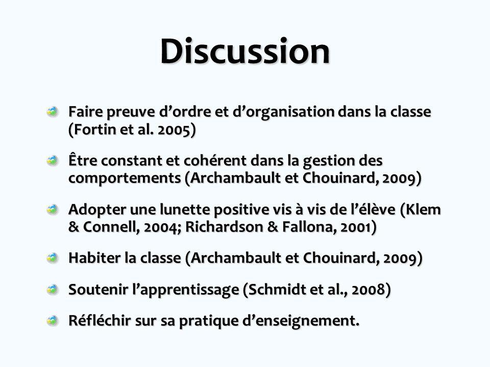 Discussion Faire preuve dordre et dorganisation dans la classe (Fortin et al. 2005) Être constant et cohérent dans la gestion des comportements (Archa