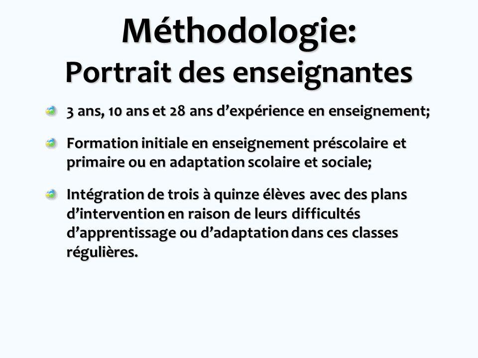 Méthodologie: Portrait des enseignantes 3 ans, 10 ans et 28 ans dexpérience en enseignement; Formation initiale en enseignement préscolaire et primair
