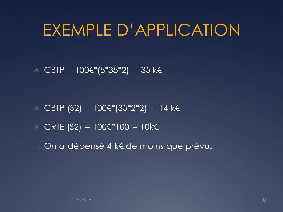 EXEMPLE DAPPLICATION CBTP = 100*(5*35*2) = 35 k CBTP (S2) = 100*(35*2*2) = 14 k CRTE (S2) = 100*100 = 10k On a dépensé 4 k de moins que prévu. 10 A. P
