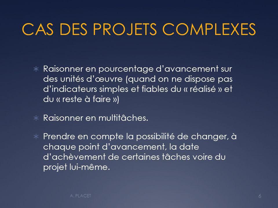 CAS DES PROJETS COMPLEXES Raisonner en pourcentage davancement sur des unités dœuvre (quand on ne dispose pas dindicateurs simples et fiables du « réalisé » et du « reste à faire ») Raisonner en multitâches.