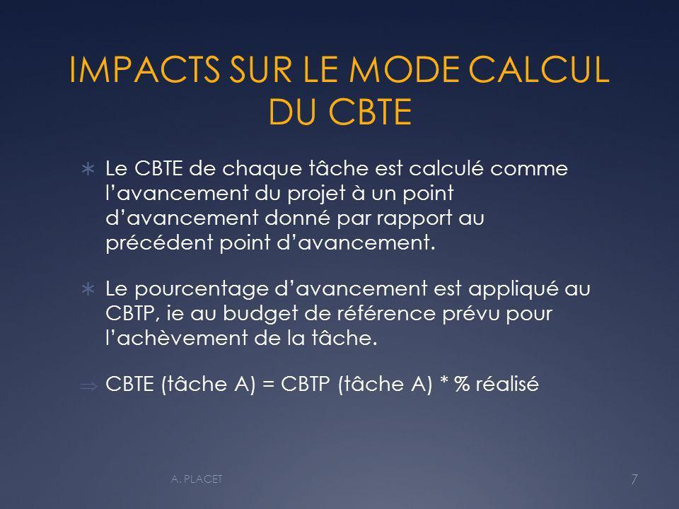 IMPACTS SUR LE MODE CALCUL DU CBTE Le CBTE de chaque tâche est calculé comme lavancement du projet à un point davancement donné par rapport au précédent point davancement.