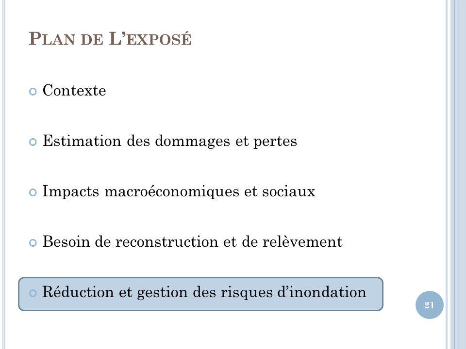 P LAN DE L EXPOSÉ Contexte Estimation des dommages et pertes Impacts macroéconomiques et sociaux Besoin de reconstruction et de relèvement Réduction et gestion des risques dinondation 21