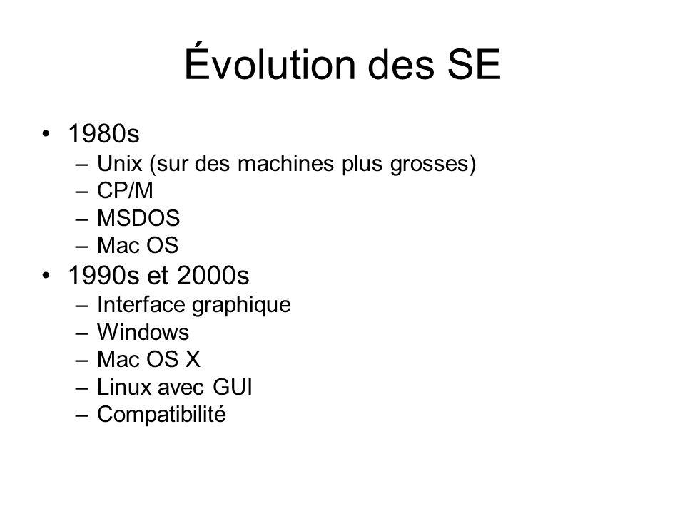 Évolution des SE 1980s –Unix (sur des machines plus grosses) –CP/M –MSDOS –Mac OS 1990s et 2000s –Interface graphique –Windows –Mac OS X –Linux avec GUI –Compatibilité